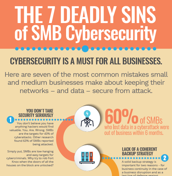 7 Deadly Sins of Cybersecurity